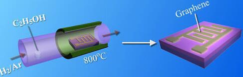 晶体管和mos管区别