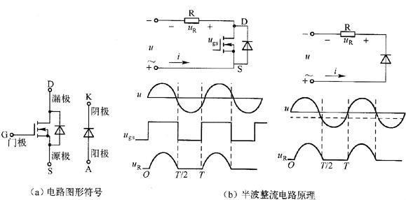 同步整流mos工作原理-同步整流基本电路结构及与肖特基整流的比较-kia