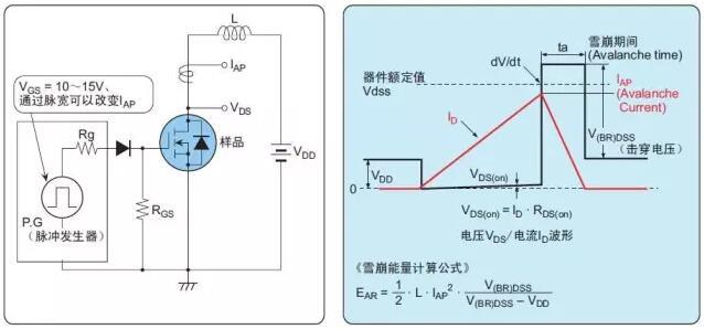 功率MOS管