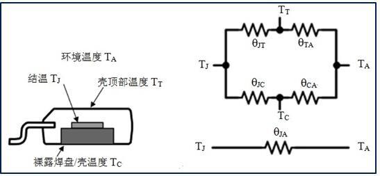 功率MOSFET,电流