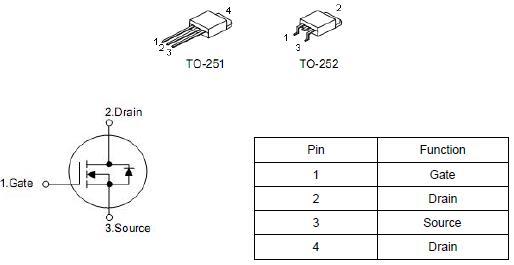 MOS管,2N65H,2.0A/650V/