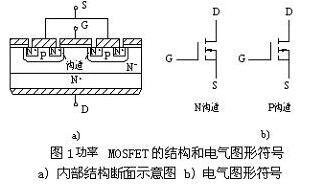 常用小功率场效应管参数型号表、原理、特性详情 原厂供货-KIA MOS管