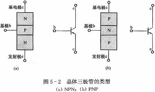 三极管-三极管结构工作原理详解与测判三极管的口诀-kia mos管