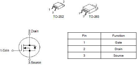 KNX3306B替代HY1607,80A/60V