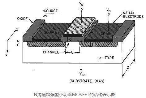 常见功率mos驱动电路原理图文等分析-mos驱动电路几点要求-KIA MOS管