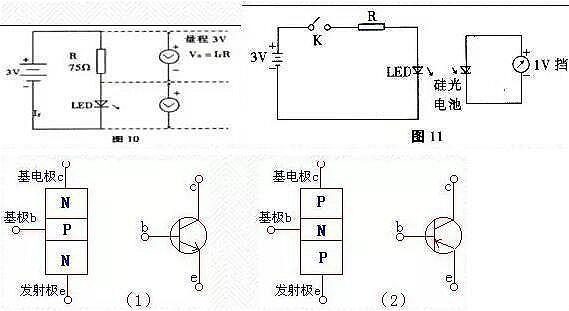 通常单只红外发光二极管发射功率只有数mw,不同型号的红外led发光强度