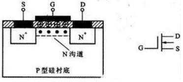 双极性晶体管和mos区别