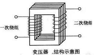 变压器工作原理、结构等详解-浅析变压器是怎样做到改变电压的-KIA MOS管