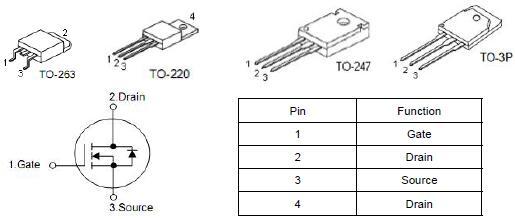 低压MOS管,2808A,150A/80V