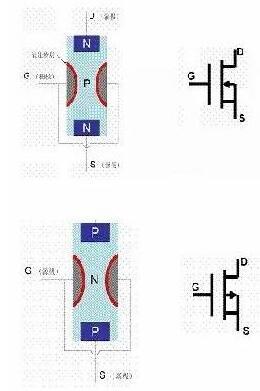 场效应管与BJT管对应