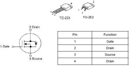 低压MOS管,8606A,35A/60V