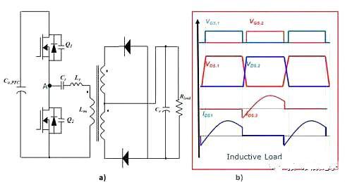 电路如下图所示: 通过对上图的分析,可以得出需要满足zvs的两个必要条