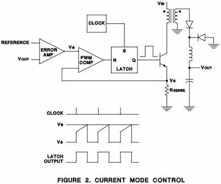 电压模式与电流模式的比较
