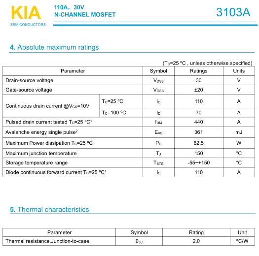 MOS管3103A,110A/30V,DFN5*6