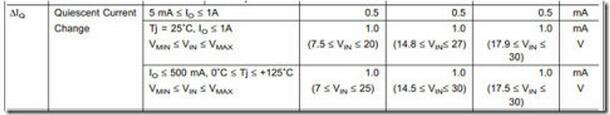三端稳压管工作原理,三端稳压管参数