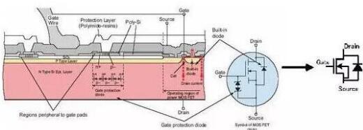 MOS管驱动,MOS管开关电源设计