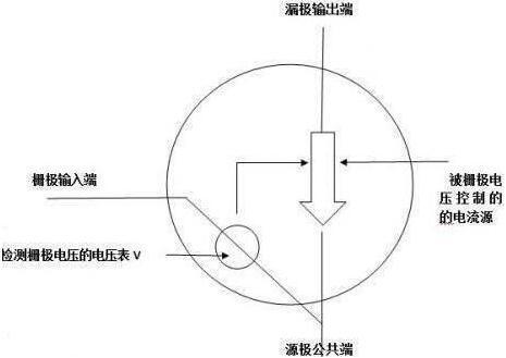 小电流MOS管