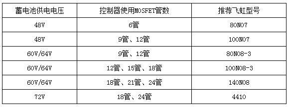 广州飞虹半导体有限公司