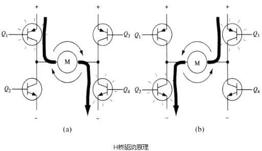 mos電機驅動電路