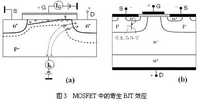 MOS管特性,MOSFET