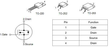 缝纫机MOS管,KIA3510A,75A/100V