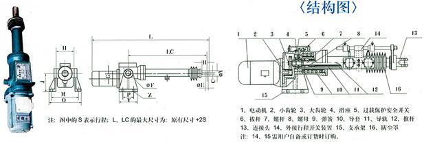 电动推杆原理,电动推杆