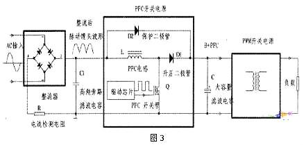 PFC电路,碳化硅二极管