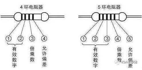 电子元器件基础知识