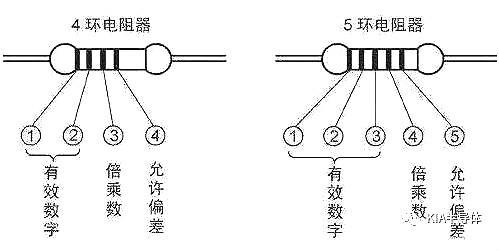 电子元件识别大全图