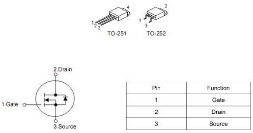 MOS管,KNX7115A,20A/150V