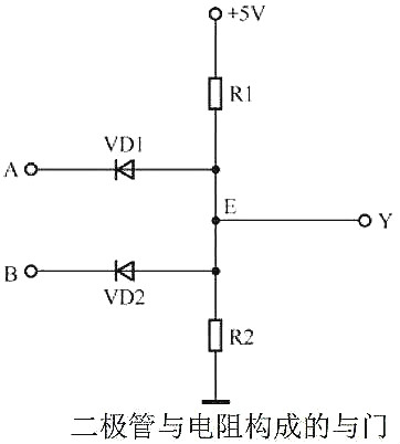 mos管与门电路图