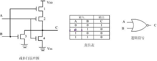 mos管与门电路图详解及概述-cmos逻辑门电路原理图