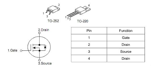 无刷电机MOS管,KNX3706A,50A/60V