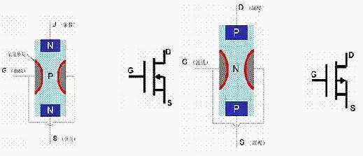mos管在电路中的作用