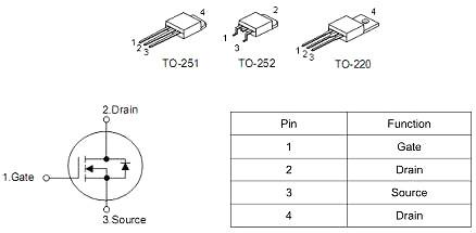 FQP50N06,FQP50N06替代,FQP50N06封装,FQP50N06参数