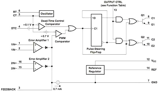 dc-dc功能概述-dc-dc降压(buck)电路恒压限流原理分析