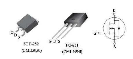 CMD5950,5950,CMD5950参数