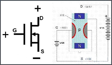 浏览八张图快速教你识别与应用MOS管-MOS管的作用详解-KIA MOS管
