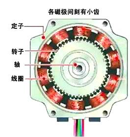 步进电机mos管驱动设计解析与电路图-步进电机原理 驱动方法-KIA MOS管
