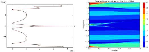 场效应管伏安特性曲线计算方法与原理-场效应管主要参数-KIA MOS管