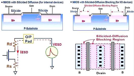 静电,静电放电,ESD