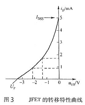 结场效应管,结场效应管测量