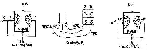 结场效应管结构与符号-结场效应管测量步骤与方法-KIA MOS管