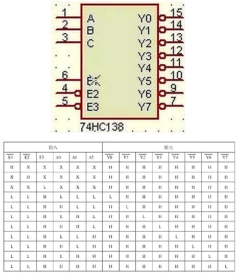 单片机电路设计