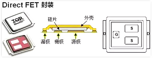 广州MOS管