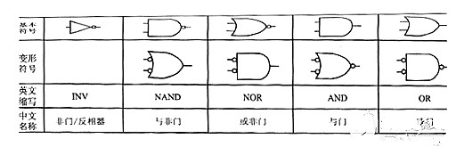 MOS管,TTL,MOS管驱动