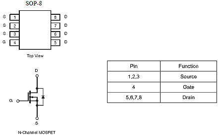 AO4406,AO4406替代,11.5A/30V