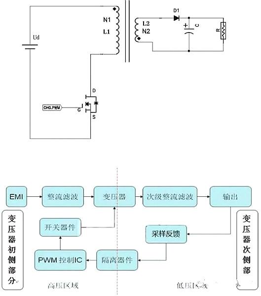 MOS管,电源,MOS管尖峰电流