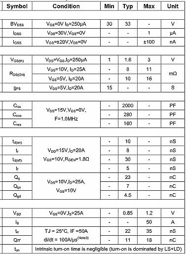 NCE3050,NCE3050参数,50A/30V