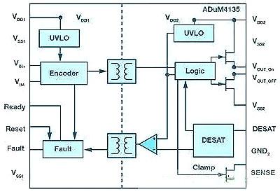 MOSFET,IGBT,绝缘栅极隔离驱动